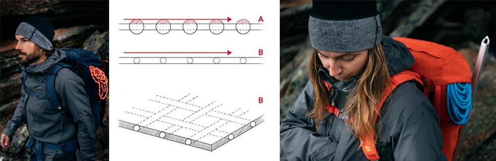 Fjällräven presenteert BERGSHELL, het nieuwe waterproof, duurzame en zeer bestendige materiaal voor rugzakken