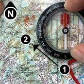 kompas uitleg